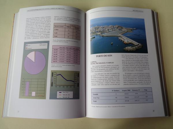Los puertos pesqueros de Galicia y Norte de Portugal